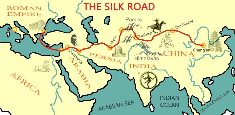 The route of the Silk